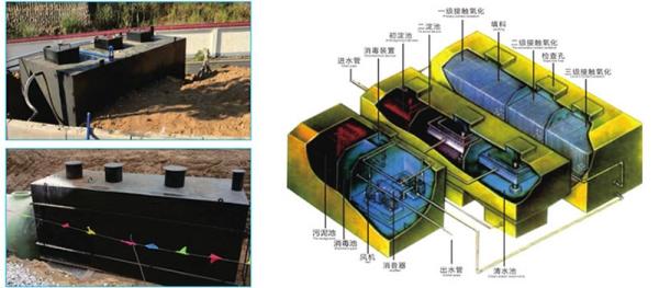 食品污水处理设备厂家在运作设备过程中调试和查验